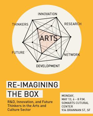 Re-imagining The Box