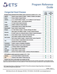 Congenital Heart Disease product Guide