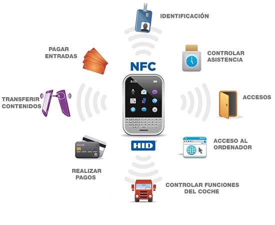 NFC, una tecnología en desarrollo