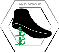 View anti fatigue comfort mid-sole