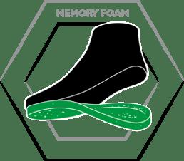 View balanced active movement memory foam