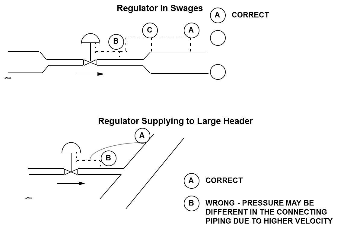 hight resolution of whatever the reason for using an external control line it is important to remember that the control line is the nervous system of the regulator