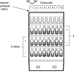 4 Channel Wiring Diagram 1974 Cb450 Emerson Exchange 365 If You Have Traditional Ai Card With A Wire Term Block It Can Also Do 2 Transmitters Refer To Books On Line Bol For Your Version Of Deltav And Io