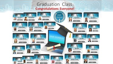 Photo of Congratulations to the Newest Graduating Class of Certified EMF Expert Consultants