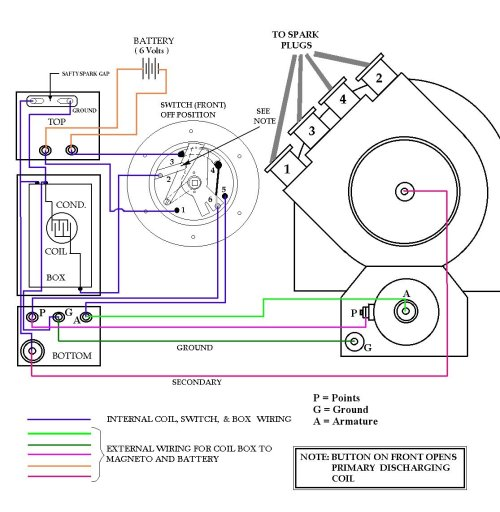 small resolution of table fan wiring diagram table fan wiring diagram pdf table fan switch wiring diagram