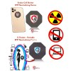 emf radiation protection