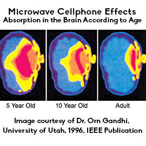 mobile-phone-radiation