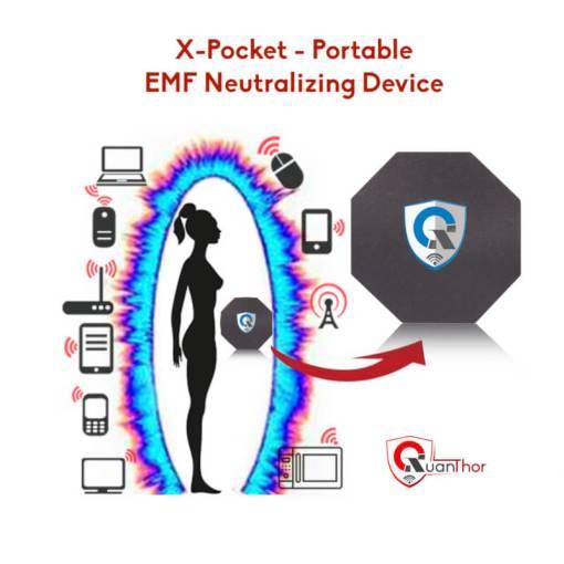 QUANTHOR Personal Device X-Pocket Portable EMF Radiation Shield