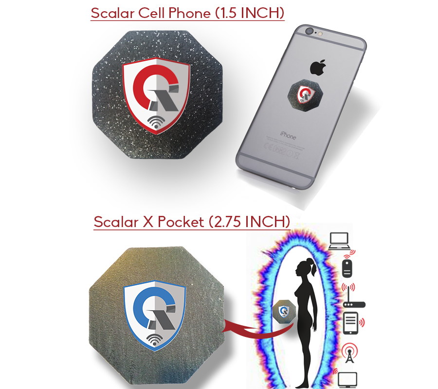 BUNDLE: EMF protection CELL PHONE + Personal EMF protector energy field