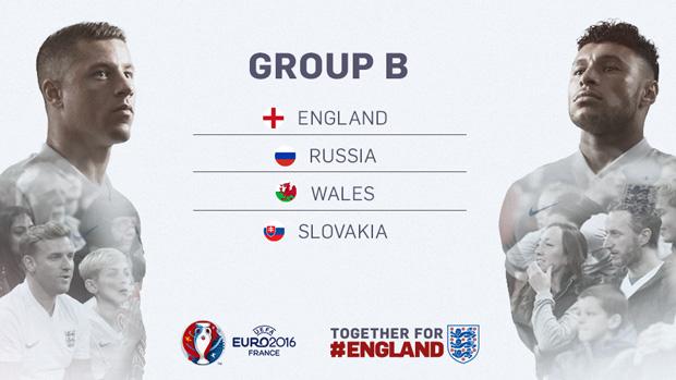 Euro 2016 Grupa B