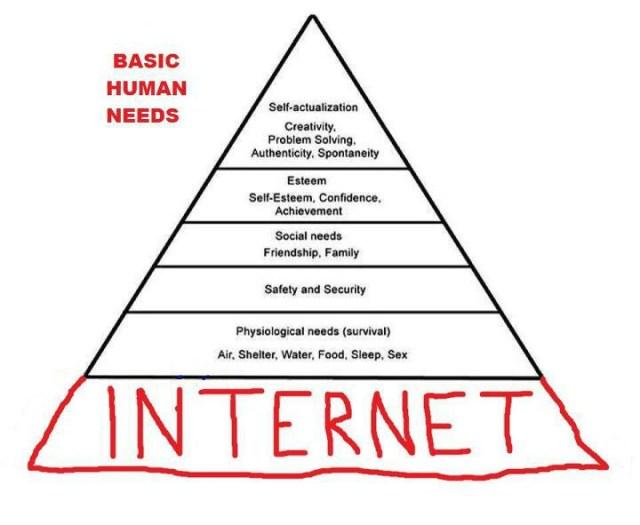 Maslow Internet
