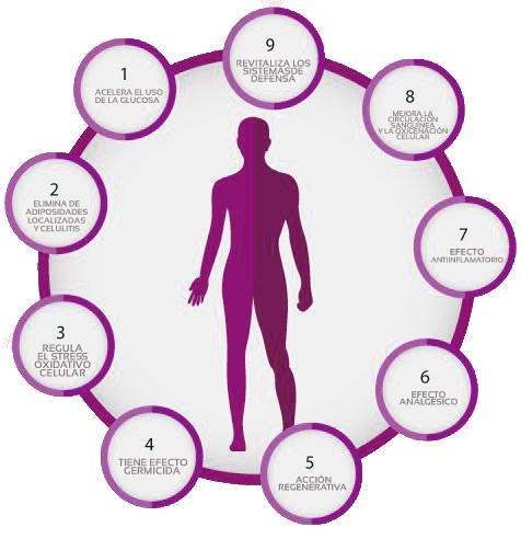 ozonoterapia-beneficios-(1)