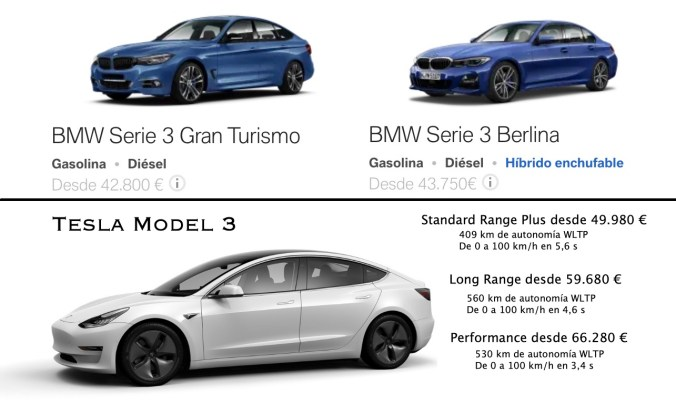 BMW Serie 3 Vs. Tesla Model 3 - Precios de España