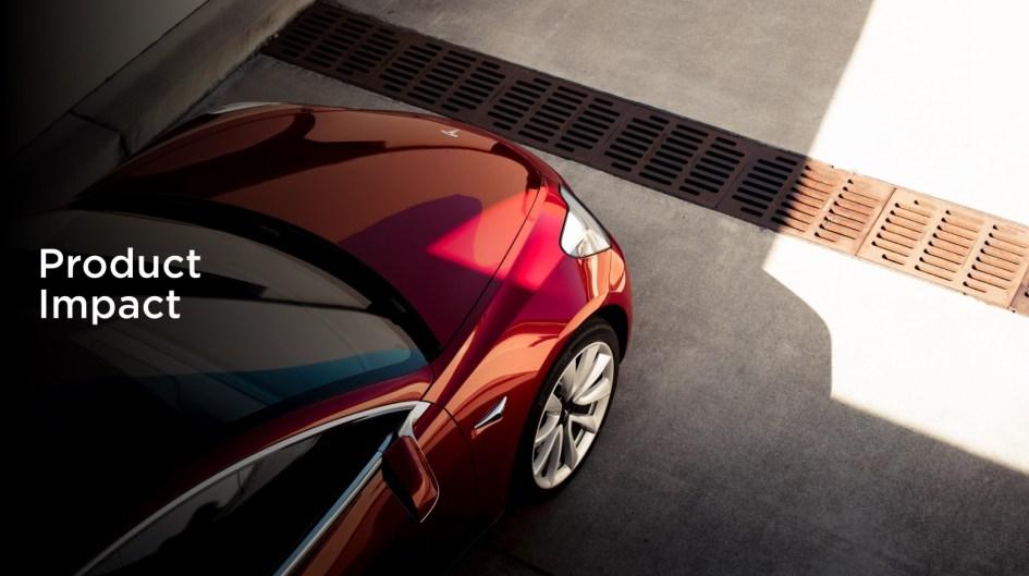 Impacto del Producto - Tesla Impact Report 2019