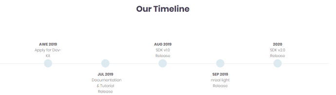 timeline nreal smartglasses developer