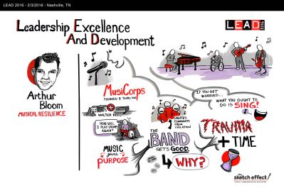 TSE_LEAD_GraphicRecording_Bloom