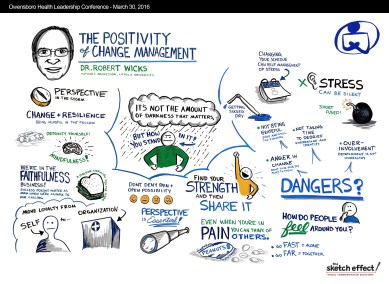 TSE_OwensboroHealth_GraphicRecording_1