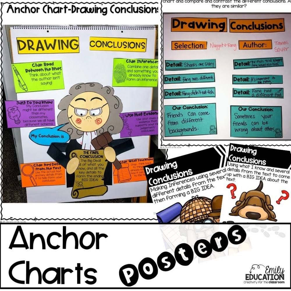 medium resolution of drawing conclusions anchor chart 3rd grade - Zerse