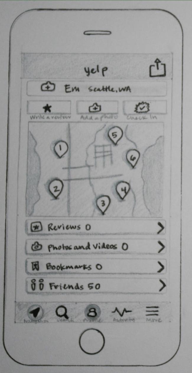 DesignProc1