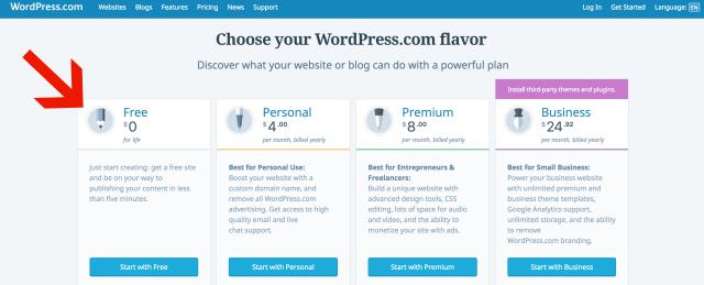 Red arrow points to free tier of WordPress.com service