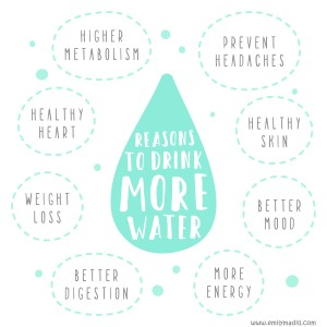 Hydrate, Healthy Lifestyle, Drink Water, Healthy, Wellness, Life Coach, Emily Madill, LovingLife