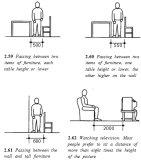 Gaps between furniture dimensions
