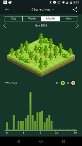 A screen shot of Forest app showing animated trees on a plot of land
