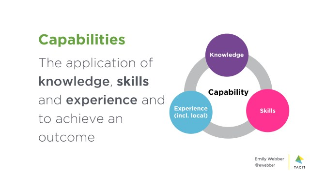 Capabilities are the application of knowledge, skills and experience to achieve an outcome