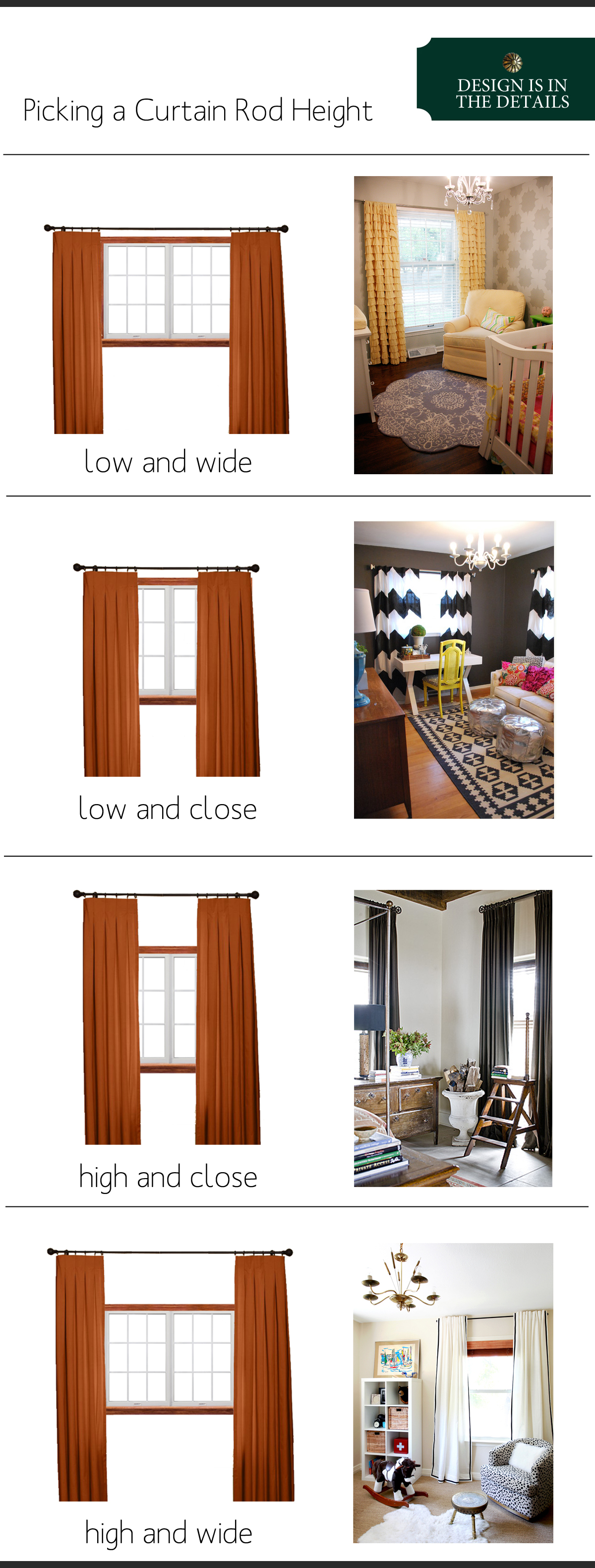Picture Hanging Height Curtain Rod Height The Anatomy Of Design