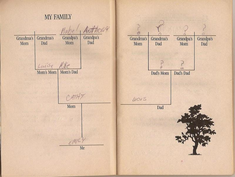 Caption: My fifth-grade diary rendition of my family tree.
