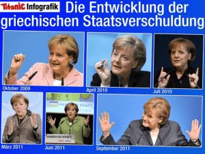european union troubles in sign language