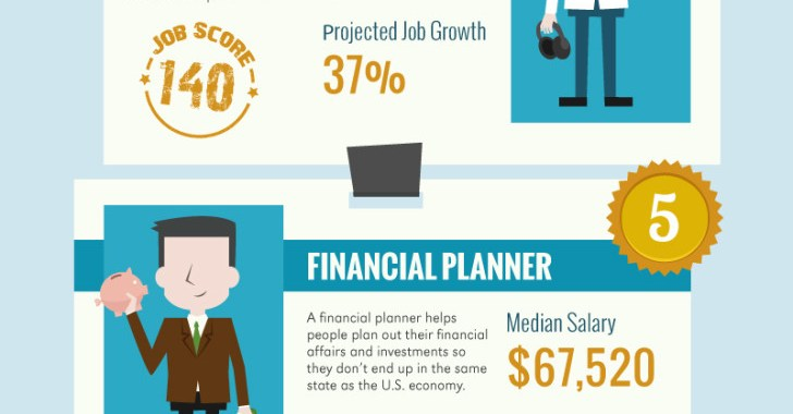 Nurses, Relax! Your jobs are secured!!(infographic)