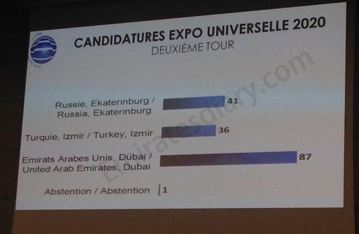 dubai-votes-expo-2020-2nd-round-emirates-diary.png