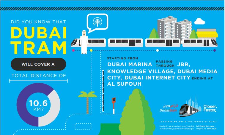 Dubai-tram-1
