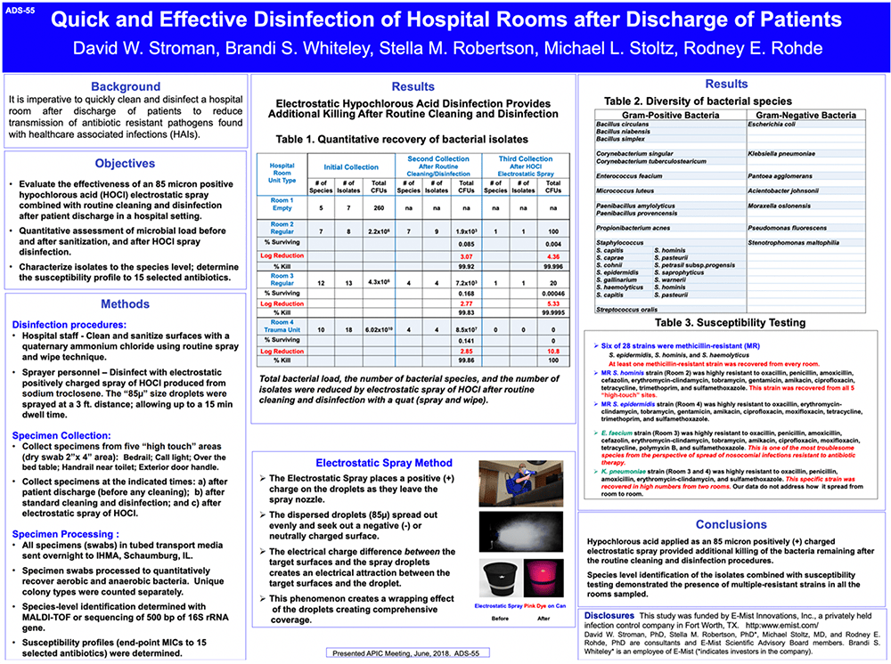 Quick and Effective Disinfection Chart SM _ reduced
