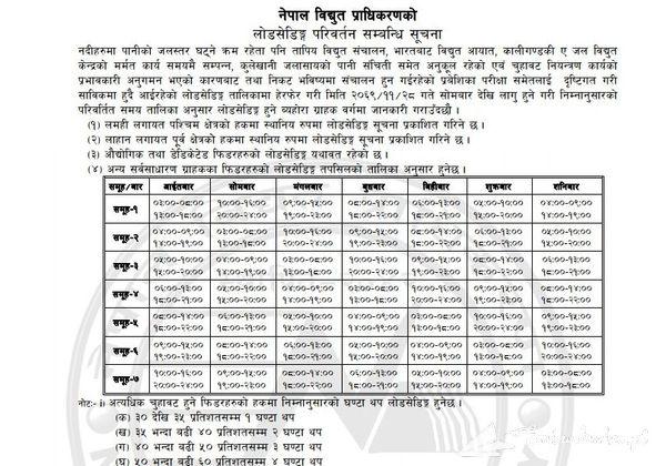ktm powercut schedule