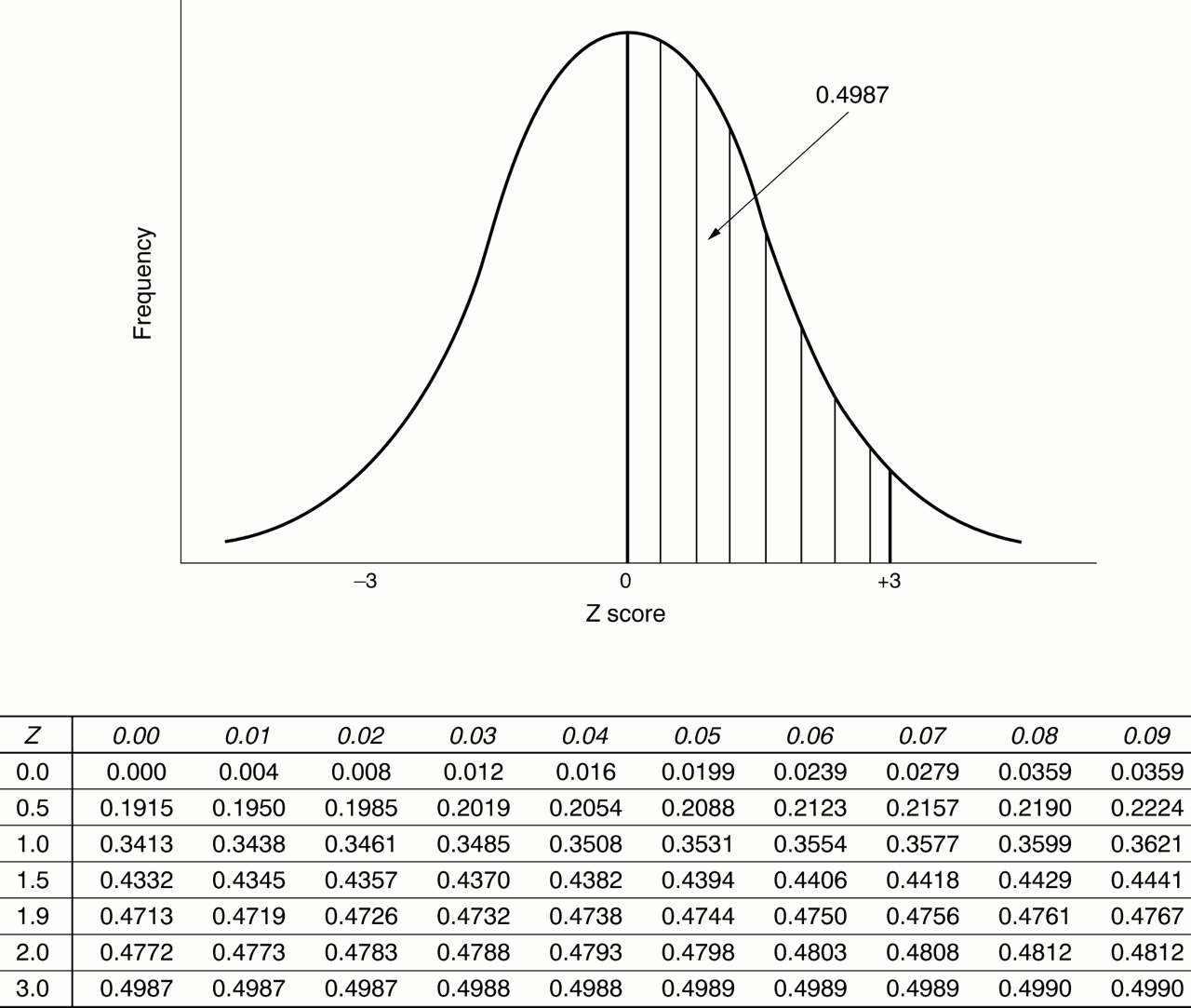Download Standard Deviation Probability Distribution