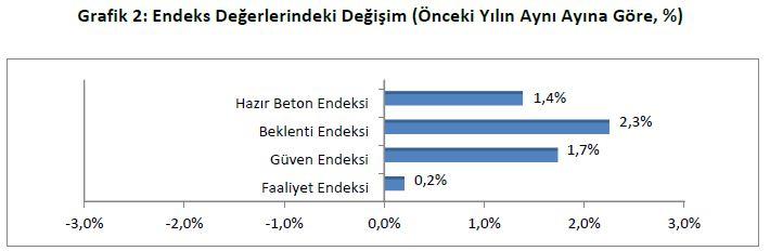 Turkiye Hazir Beton Birligi
