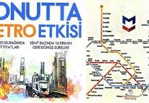 Metronun Konut Fiyat ve Satışlarına Etkisi...