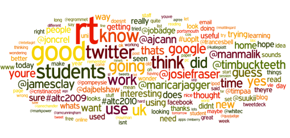 Wordle: Twitter - April 5th 2011