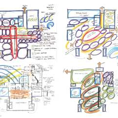 Zoning Diagram Interior Design Toyota Echo Fog Light Wiring Emma Fox
