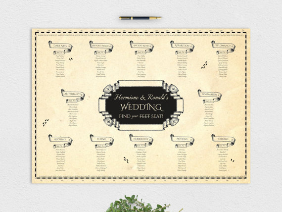 wedding table names - harry potter marauders map by ChameleonWeddings