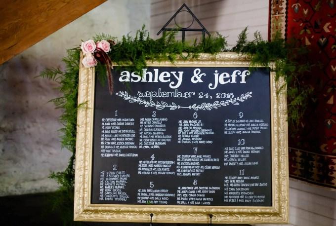 Are wedding seating charts necessary emmaline bride wedding blog via my little midge junglespirit Image collections