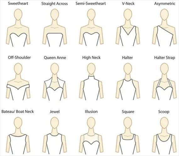 wedding dress necklines guide