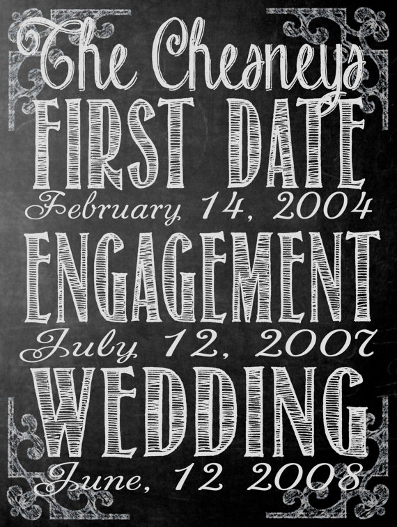 Chalkboard Designs Ideas chalkboard art 14 Chalkboard Wedding Ideas Your Love Story Wedding Chalkboard By The Whole Shebang Okc