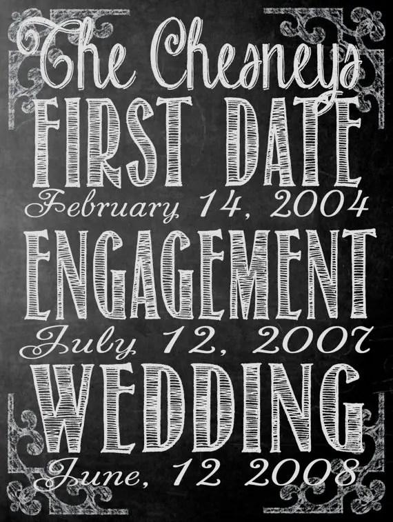 14 Chalkboard Wedding Ideas   Your Love Story Wedding Chalkboard (by The  Whole Shebang Okc