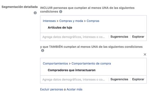 Facebook Ads poder adquisitivo