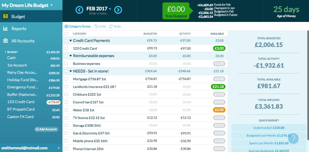 How to manage your money with YNAB