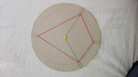 quadrilateri inscritti