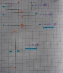 rettangoli isoperimetrici 2